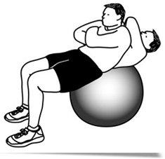 Best Abdominal Exercises: Swiss Ball Crunch