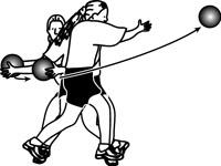 medicine ball hammer throw