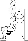 Stability Ball Exercises: Wall Squat